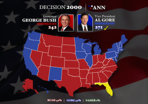 Election 2000